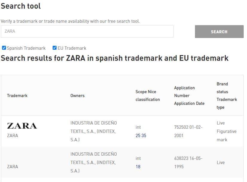 trademark availability